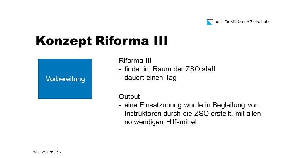 Amt für Militär und Zivilschutz Konzept Riforma III Vorbereitung Riforma III -findet im Raum der ZSO statt -dauert einen Tag Output -eine Einsatzübung