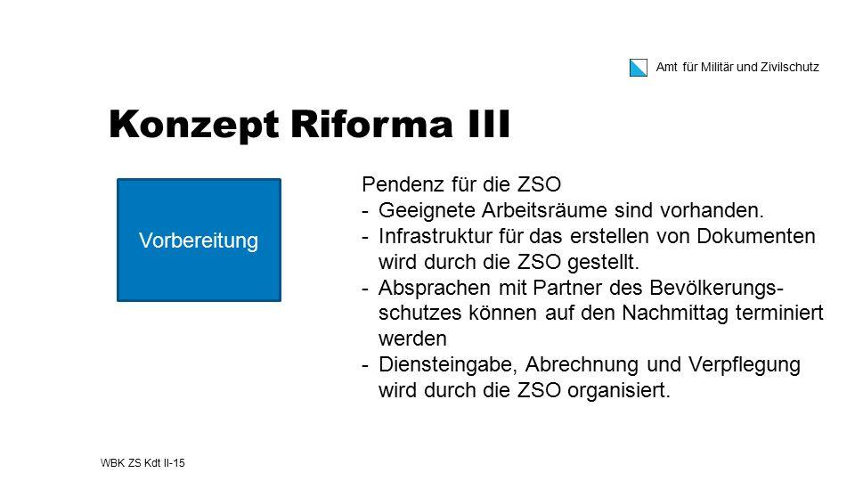 Amt für Militär und Zivilschutz Konzept Riforma III Vorbereitung Pendenz für die ZSO -Geeignete Arbeitsräume sind vorhanden. -Infrastruktur für das er