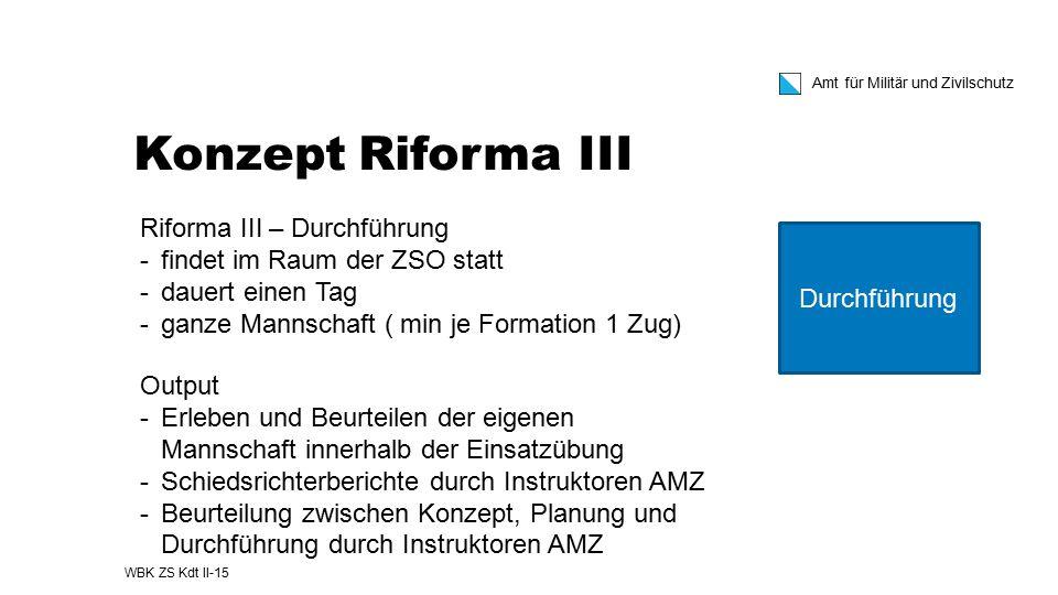 Amt für Militär und Zivilschutz Konzept Riforma III Riforma III – Durchführung -findet im Raum der ZSO statt -dauert einen Tag -ganze Mannschaft ( min