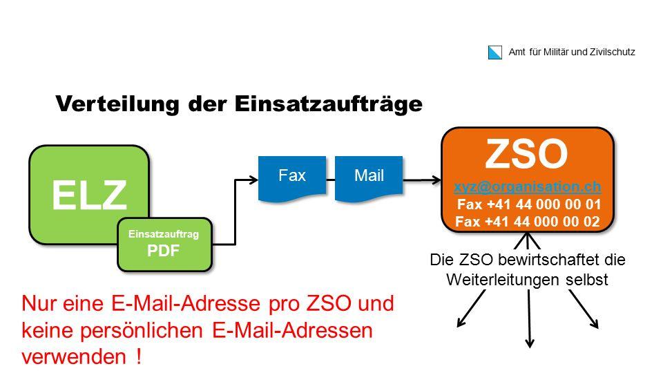 Amt für Militär und Zivilschutz Verteilung der Einsatzaufträge ELZ Einsatzauftrag PDF Fax Mail Die ZSO bewirtschaftet die Weiterleitungen selbst Nur e