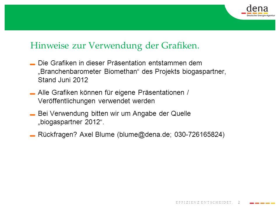 3 EFFIZIENZ ENTSCHEIDET. Anlagenentwicklung 2006-2012 und Ausblick.