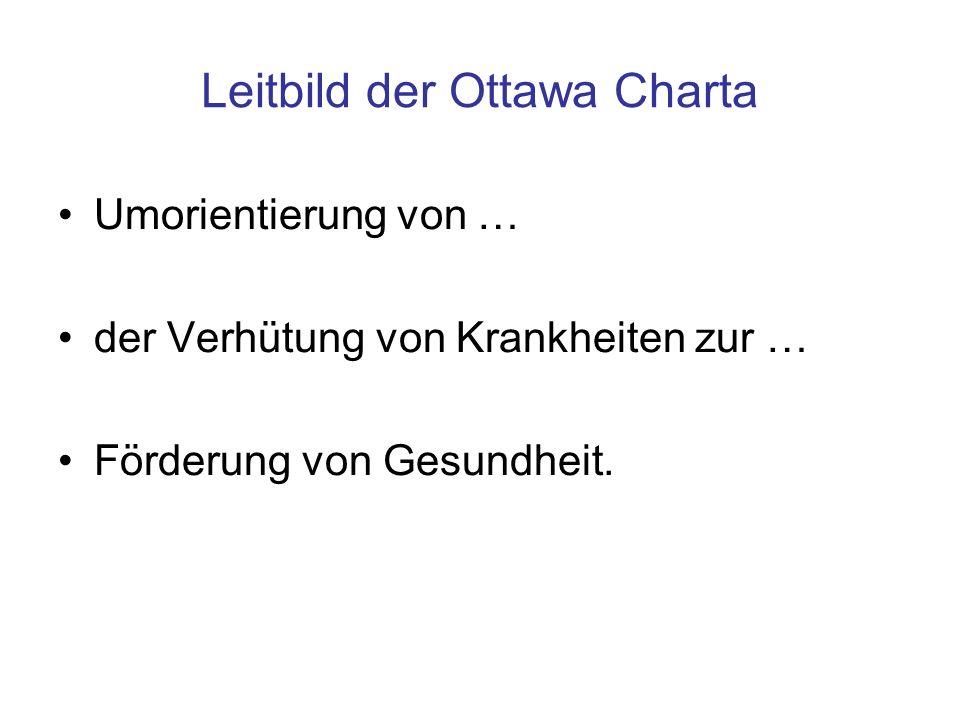 Leitbild der Ottawa Charta Umorientierung von … der Verhütung von Krankheiten zur … Förderung von Gesundheit.