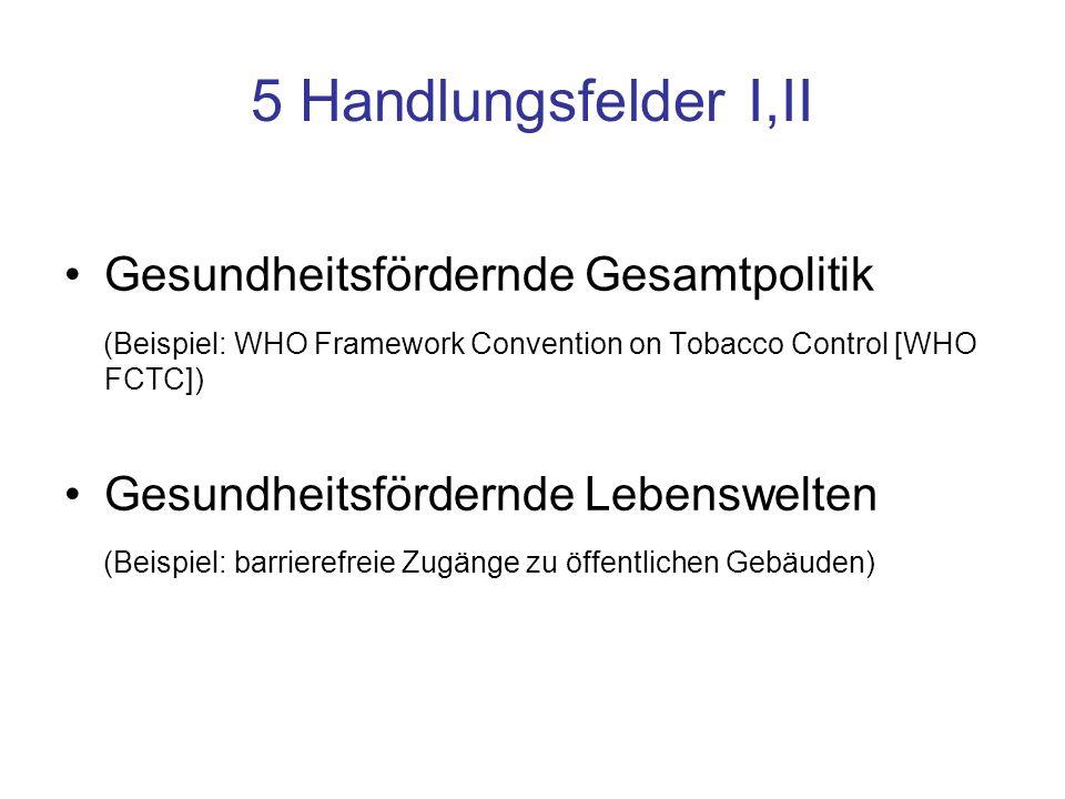 5 Handlungsfelder I,II Gesundheitsfördernde Gesamtpolitik (Beispiel: WHO Framework Convention on Tobacco Control [WHO FCTC]) Gesundheitsfördernde Lebe