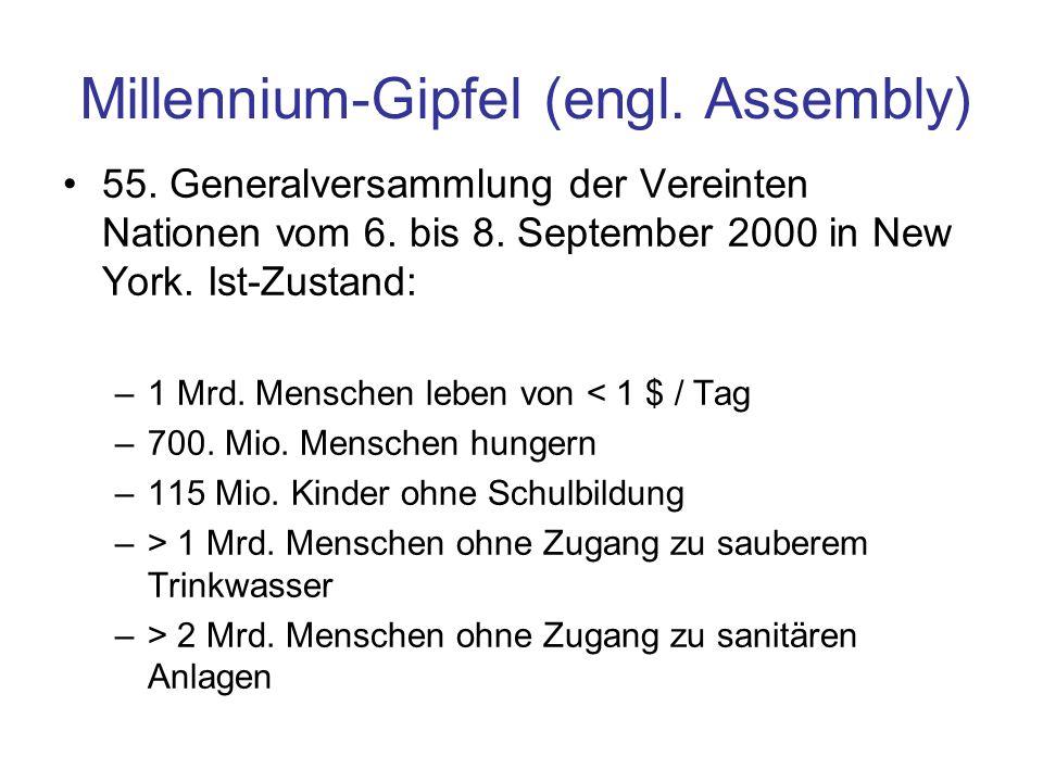 Millennium-Gipfel (engl. Assembly) 55. Generalversammlung der Vereinten Nationen vom 6. bis 8. September 2000 in New York. Ist-Zustand: –1 Mrd. Mensch
