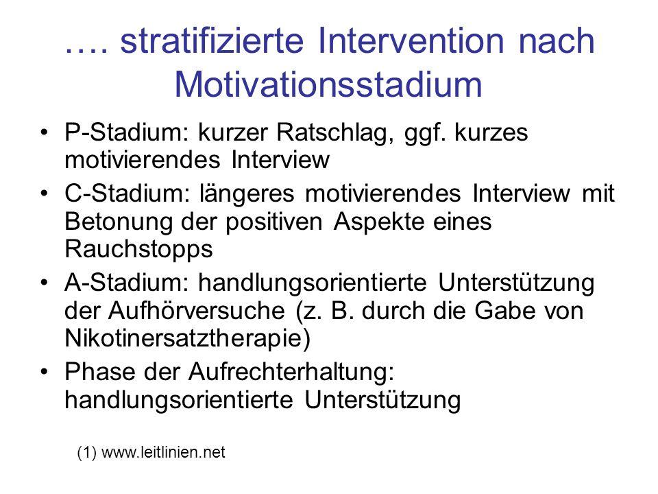 …. stratifizierte Intervention nach Motivationsstadium P-Stadium: kurzer Ratschlag, ggf. kurzes motivierendes Interview C-Stadium: längeres motivieren