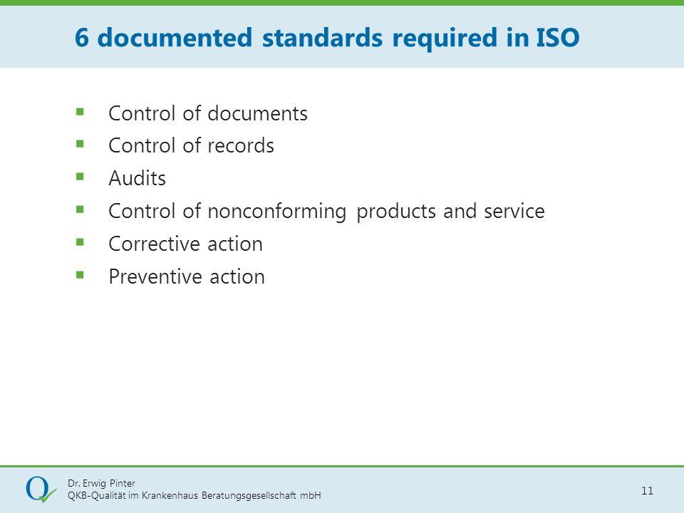 Dr. Erwig Pinter QKB-Qualität im Krankenhaus Beratungsgesellschaft mbH 11  Control of documents  Control of records  Audits  Control of nonconform