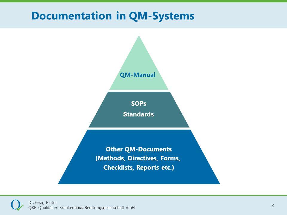 Dr. Erwig Pinter QKB-Qualität im Krankenhaus Beratungsgesellschaft mbH 3 Documentation in QM-Systems Other QM-Documents (Methods, Directives, Forms, C