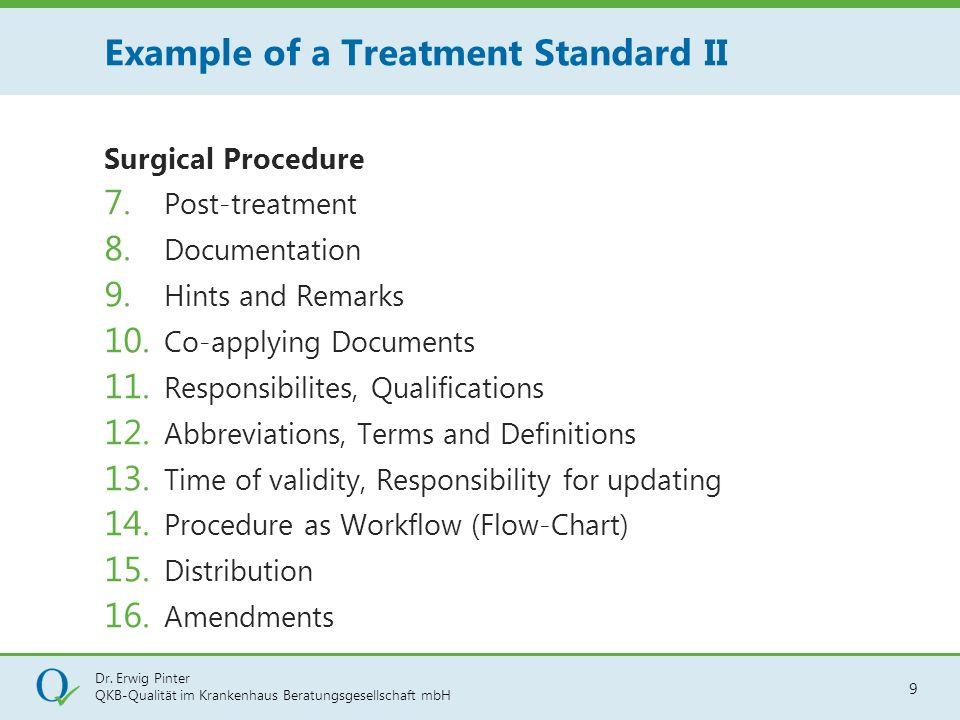 Dr. Erwig Pinter QKB-Qualität im Krankenhaus Beratungsgesellschaft mbH 9 Surgical Procedure 7. Post-treatment 8. Documentation 9. Hints and Remarks 10