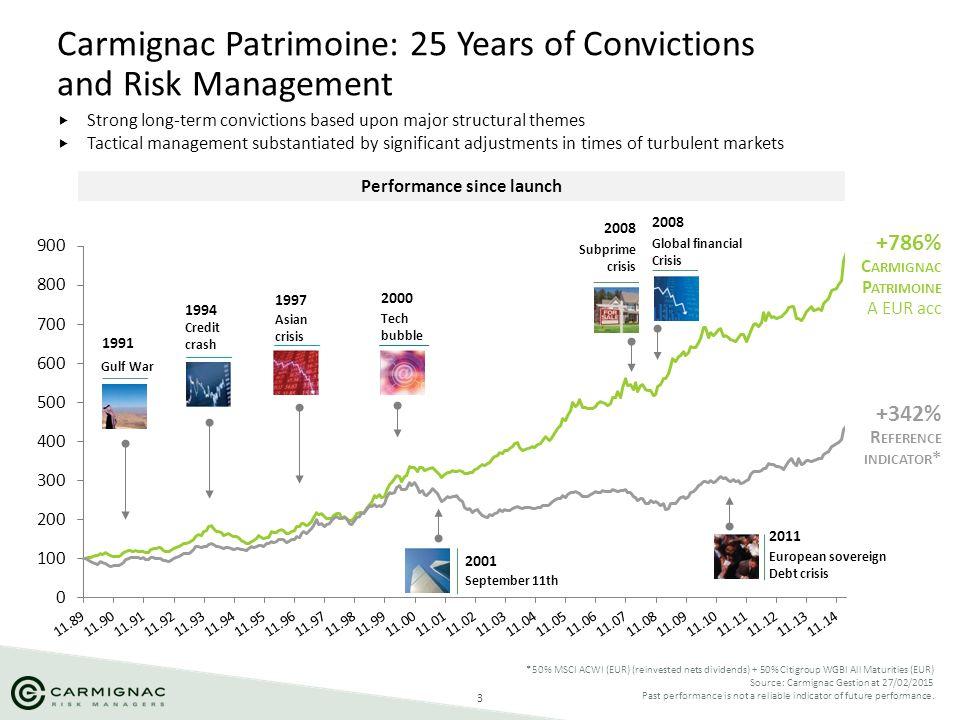 34 Carmignac Portfolio Global Bond in Perspective *JP Morgan GBI Global (EUR) Source: Carmignac Gestion at 31/03/2015 Past performance is not a guarantee of future returns Carmignac Portfolio Global Bond Morningstar Ranking (quartile) Perf.