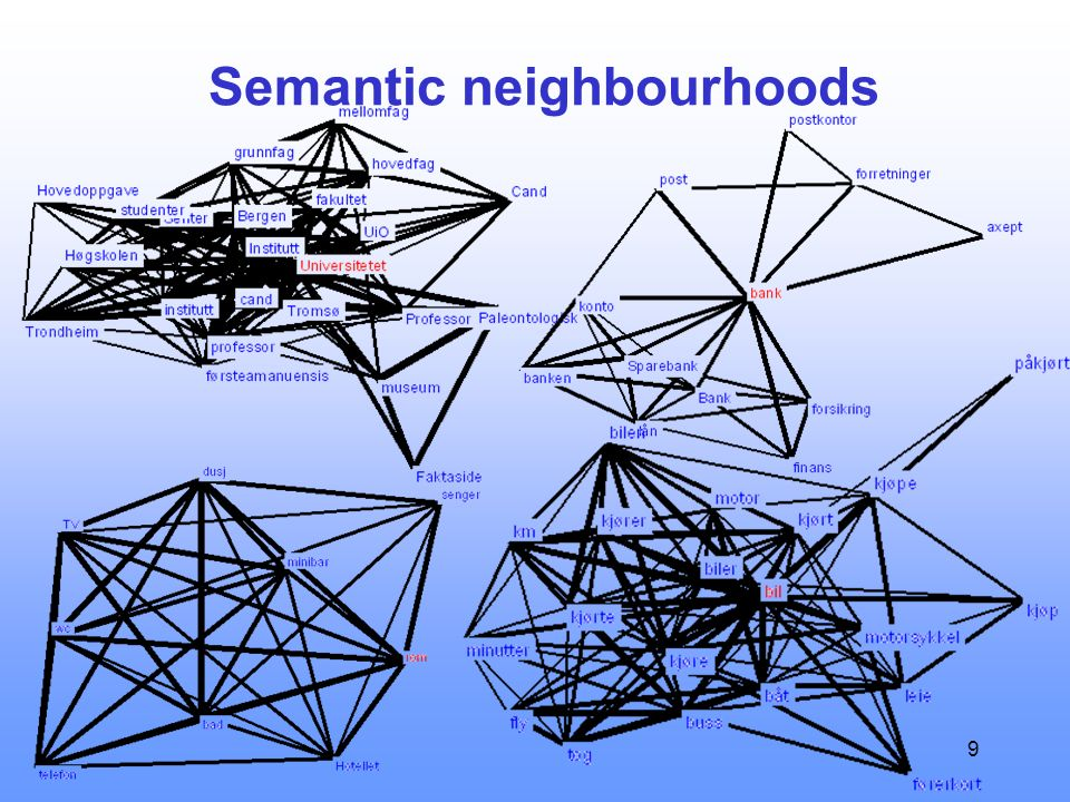 9 Semantic neighbourhoods