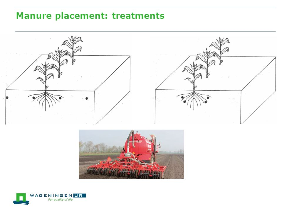 Conclusion  Smart fertilization: more than just a better placement:  Precision =which type of fertilizer, how much, when, where.