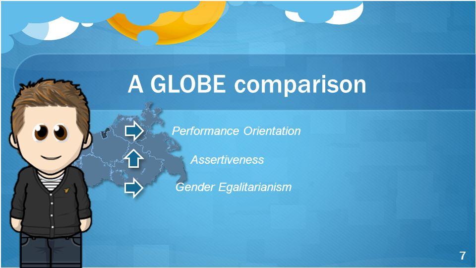 Performance Orientation Assertiveness A GLOBE comparison Gender Egalitarianism 7