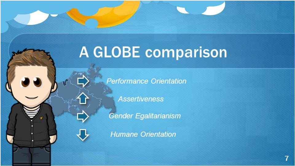 Performance Orientation Assertiveness Humane Orientation A GLOBE comparison Gender Egalitarianism 7