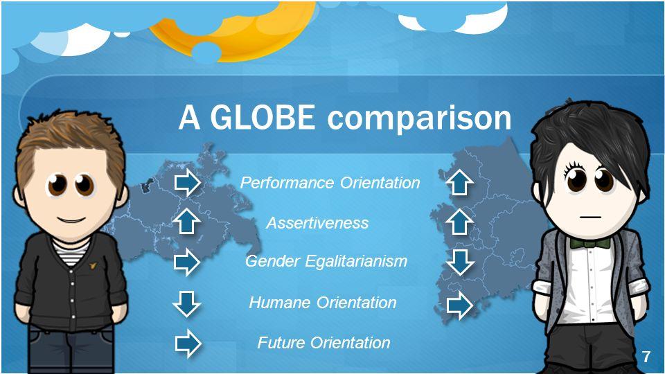 Performance Orientation Assertiveness Humane Orientation Future Orientation A GLOBE comparison Gender Egalitarianism 7
