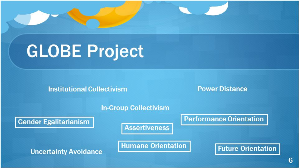 GLOBE Project Assertiveness Performance Orientation Future Orientation Humane Orientation Institutional Collectivism Gender Egalitarianism In-Group Co