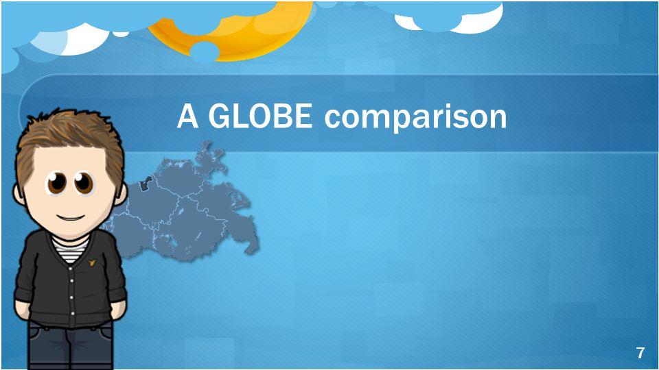 A GLOBE comparison 7