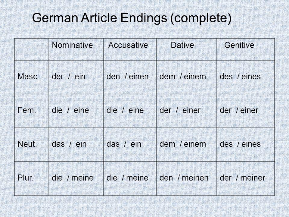 Nominative Accusative Dative Genitive Masc.der / einden / einendem / einemdes / eines Fem.die / eine der / einer Neut.das / ein dem / einemdes / eines