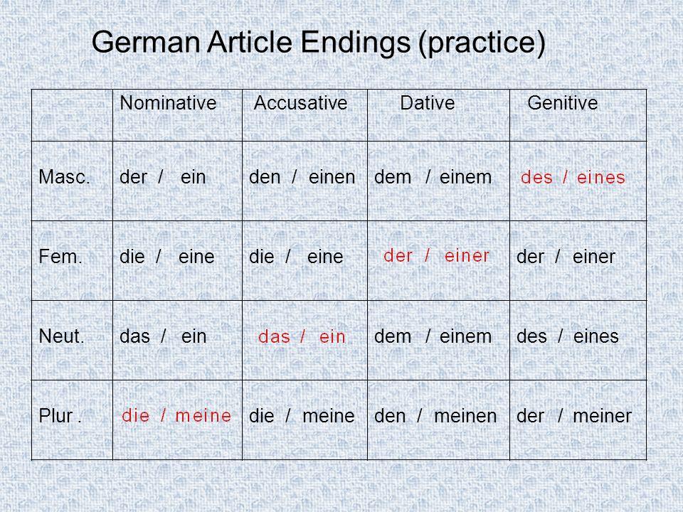 NominativeAccusativeDativeGenitive Masc.der /einden /einendem/einem Fem.die /einedie /eineder /einer Neut.das /eindem/einemdes /eines Plur.die /meined