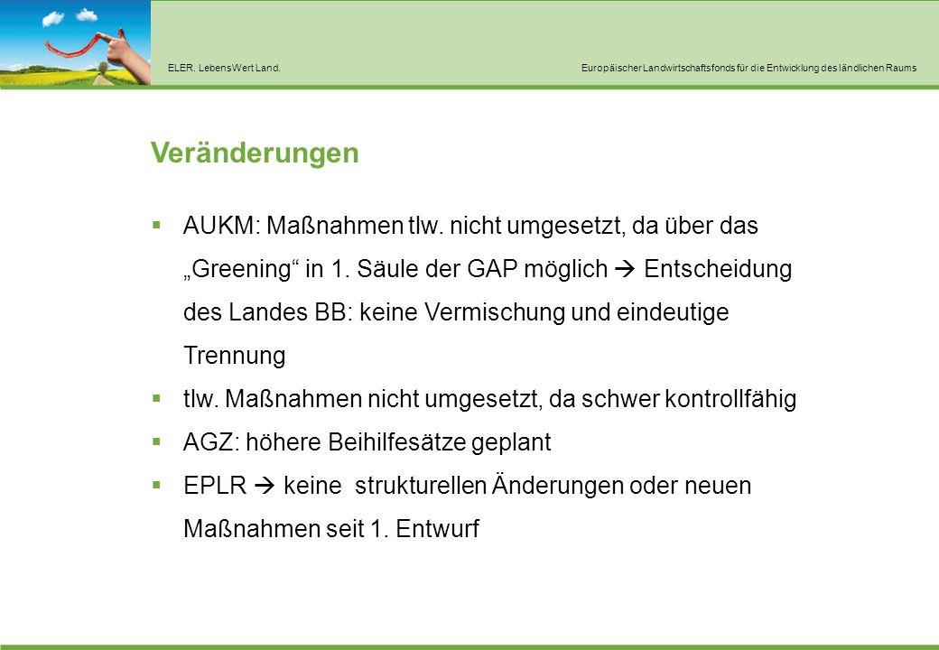 ELER. LebensWert Land.Europäischer Landwirtschaftsfonds für die Entwicklung des ländlichen Raums Veränderungen  AUKM: Maßnahmen tlw. nicht umgesetzt,