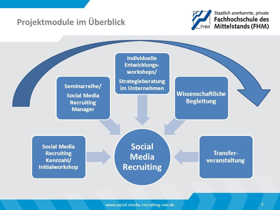 Workshops Entwicklungsworkshops im Unternehmen (ca.