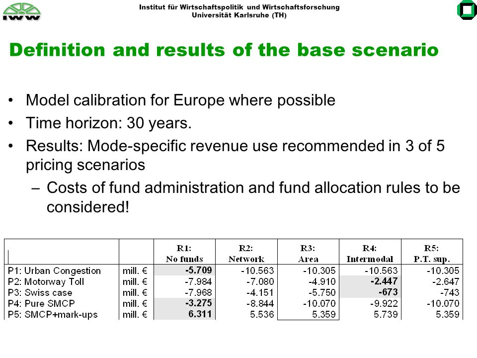 Institut für Wirtschaftspolitik und Wirtschaftsforschung Universität Karlsruhe (TH) Results for pricing scenario P1: Urban congestion charging Nearly / exactly identical slope of allocation schemes R2 to R5: Litte excessive funds to distribute.