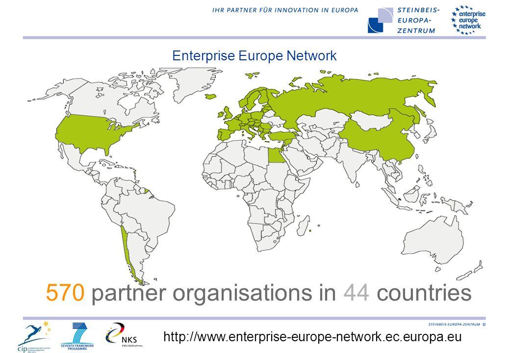 EU Research Programmes Technology Transfer Internationalisation Idea Research Pilot / Reference Prototype Market 1 2 3 4 5