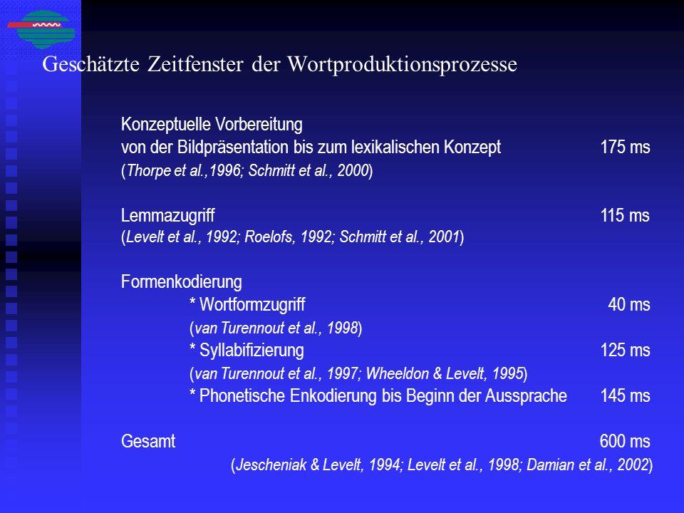 Geschätzte Zeitfenster der Wortproduktionsprozesse Konzeptuelle Vorbereitung von der Bildpräsentation bis zum lexikalischen Konzept175 ms ( Thorpe et al.,1996; Schmitt et al., 2000 ) Lemmazugriff115 ms ( Levelt et al., 1992; Roelofs, 1992; Schmitt et al., 2001 ) Formenkodierung * Wortformzugriff 40 ms ( van Turennout et al., 1998 ) * Syllabifizierung125 ms ( van Turennout et al., 1997; Wheeldon & Levelt, 1995 ) * Phonetische Enkodierung bis Beginn der Aussprache145 ms Gesamt600 ms ( Jescheniak & Levelt, 1994; Levelt et al., 1998; Damian et al., 2002 )