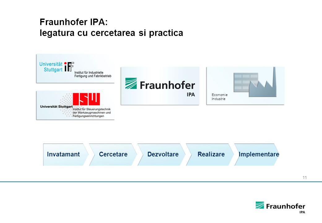 11 Fraunhofer IPA: legatura cu cercetarea si practica InvatamantCercetareDezvoltareRealizareImplementare Economie Industrie