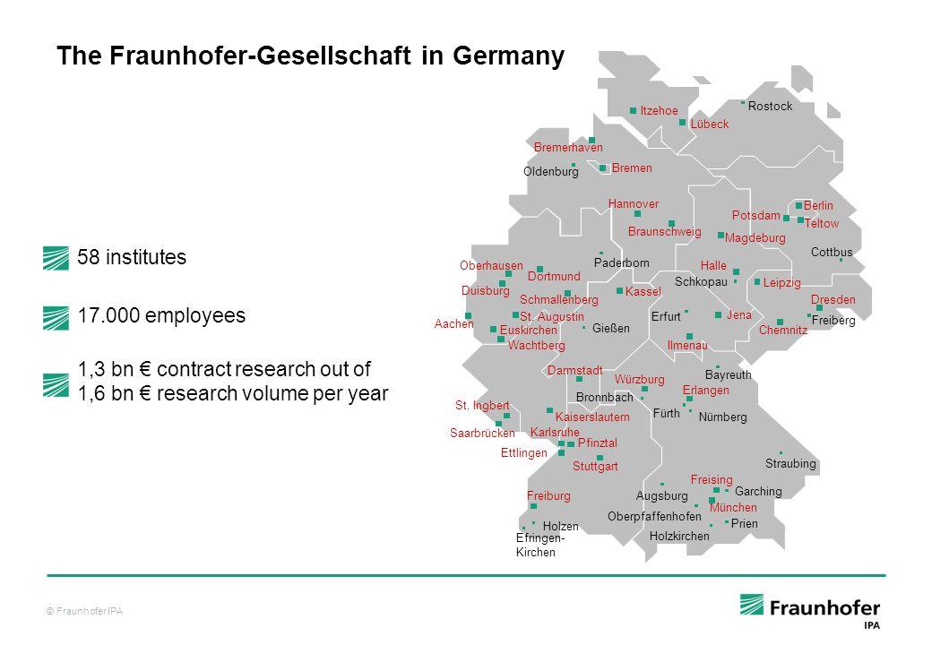 © Fraunhofer IPA 58 institutes 17.000 employees 1,3 bn € contract research out of 1,6 bn € research volume per year München Holzkirchen Freiburg Efringen- Kirchen Freising Stuttgart Pfinztal Karlsruhe Saarbrücken St.