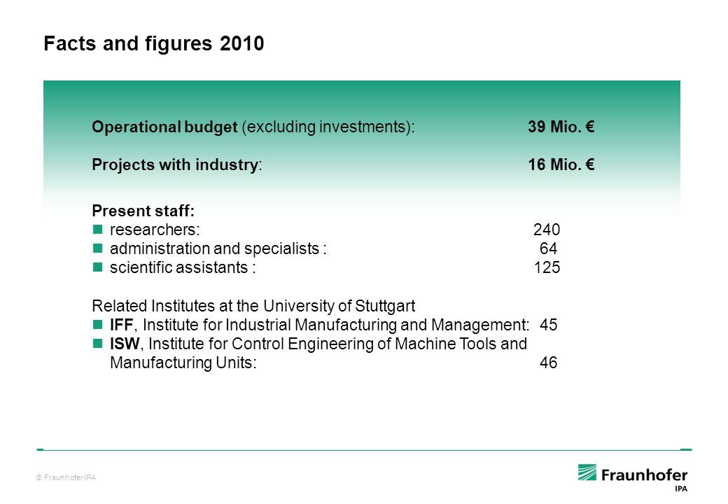© Fraunhofer IPA Facts and figures 2010 Operational budget (excluding investments):39 Mio. € Projects with industry:16 Mio. € Present staff: researche