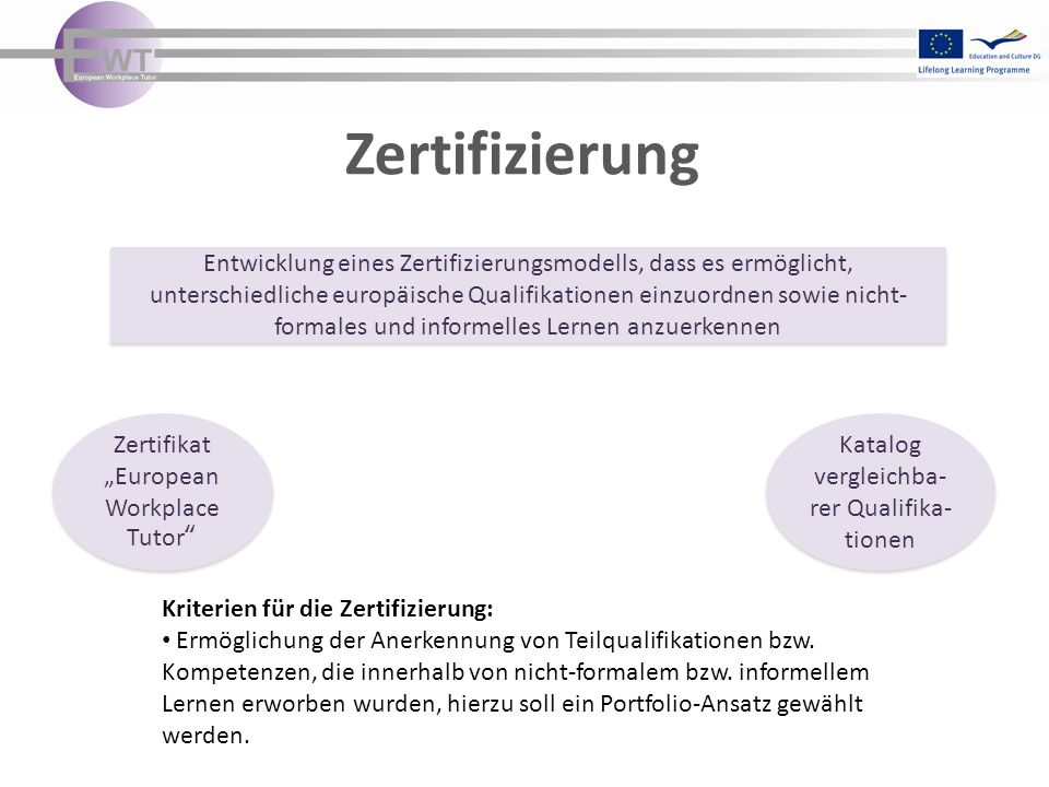 """Zertifizierung Zertifikat """"European Workplace Tutor Katalog vergleichba- rer Qualifika- tionen Kriterien für die Zertifizierung: Ermöglichung der Anerkennung von Teilqualifikationen bzw."""
