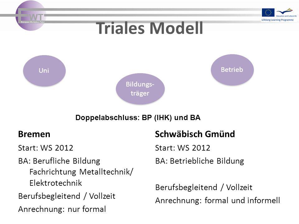 Triales Modell Bremen Start: WS 2012 BA: Berufliche Bildung Fachrichtung Metalltechnik/ Elektrotechnik Berufsbegleitend / Vollzeit Anrechnung: nur for