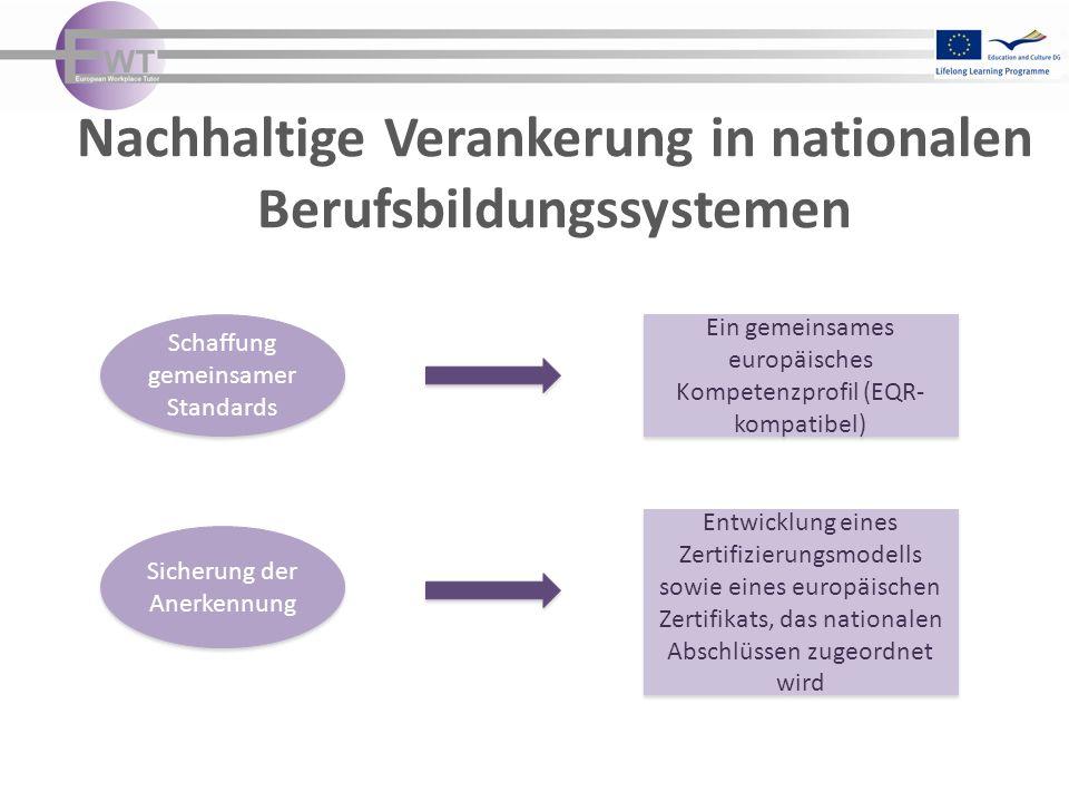 Nachhaltige Verankerung in nationalen Berufsbildungssystemen Schaffung gemeinsamer Standards Ein gemeinsames europäisches Kompetenzprofil (EQR- kompatibel) Sicherung der Anerkennung Entwicklung eines Zertifizierungsmodells sowie eines europäischen Zertifikats, das nationalen Abschlüssen zugeordnet wird