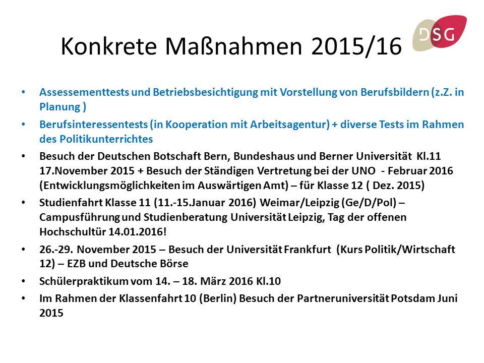 Konkrete Maßnahmen 2015/16 Assessementtests und Betriebsbesichtigung mit Vorstellung von Berufsbildern (z.Z.