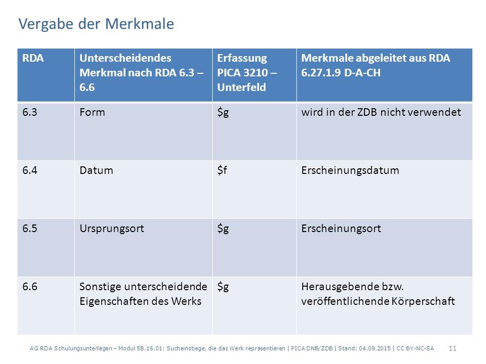 Vergabe der Merkmale AG RDA Schulungsunterlagen – Modul 5B.16.01: Sucheinstiege, die das Werk repräsentieren | PICA DNB/ZDB | Stand: 04.09.2015 | CC BY-NC-SA 11 RDAUnterscheidendes Merkmal nach RDA 6.3 – 6.6 Erfassung PICA 3210 – Unterfeld Merkmale abgeleitet aus RDA 6.27.1.9 D-A-CH 6.3Form$gwird in der ZDB nicht verwendet 6.4Datum$fErscheinungsdatum 6.5Ursprungsort$gErscheinungsort 6.6Sonstige unterscheidende Eigenschaften des Werks $gHerausgebende bzw.