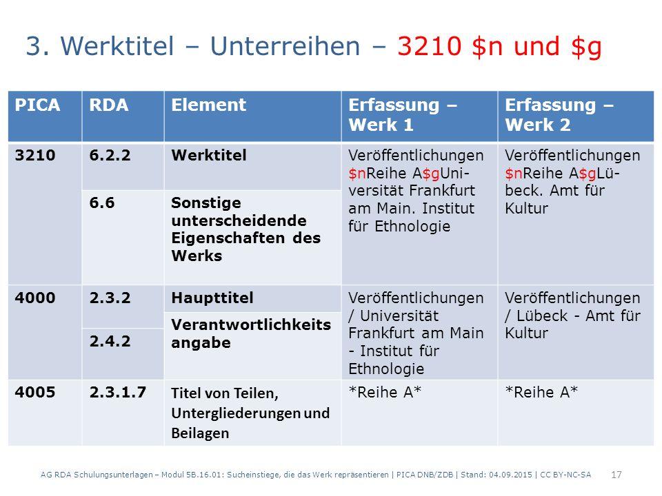 3. Werktitel – Unterreihen – 3210 $n und $g 2 Beispiele: AG RDA Schulungsunterlagen – Modul 5B.16.01: Sucheinstiege, die das Werk repräsentieren | PIC