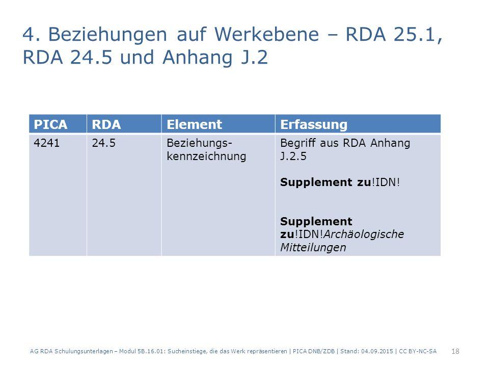 4. Beziehungen auf Werkebene – RDA 25.1, RDA 24.5 und Anhang J.2 AG RDA Schulungsunterlagen – Modul 5B.16.01: Sucheinstiege, die das Werk repräsentier