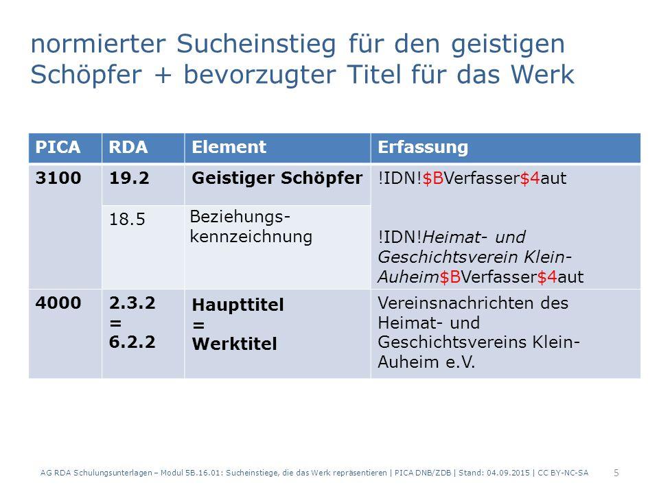 normierter Sucheinstieg für den geistigen Schöpfer + bevorzugter Titel für das Werk AG RDA Schulungsunterlagen – Modul 5B.16.01: Sucheinstiege, die das Werk repräsentieren | PICA DNB/ZDB | Stand: 04.09.2015 | CC BY-NC-SA 5 PICARDAElementErfassung 310019.2Geistiger Schöpfer!IDN!$BVerfasser$4aut !IDN!Heimat- und Geschichtsverein Klein- Auheim$BVerfasser$4aut 18.5 Beziehungs- kennzeichnung 40002.3.2 = 6.2.2 Haupttitel = Werktitel Vereinsnachrichten des Heimat- und Geschichtsvereins Klein- Auheim e.V.