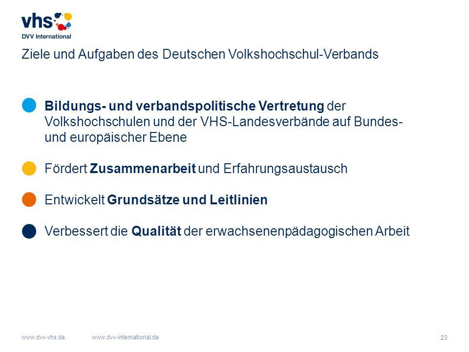 23 www.dvv-vhs.dewww.dvv-international.de Ziele und Aufgaben des Deutschen Volkshochschul-Verbands Bildungs- und verbandspolitische Vertretung der Vol