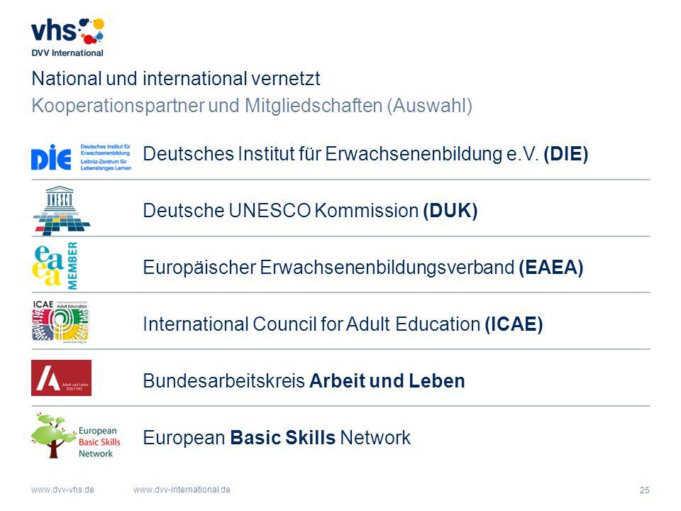25 www.dvv-vhs.dewww.dvv-international.de National und international vernetzt Deutsches Institut für Erwachsenenbildung e.V. (DIE) Deutsche UNESCO Kom