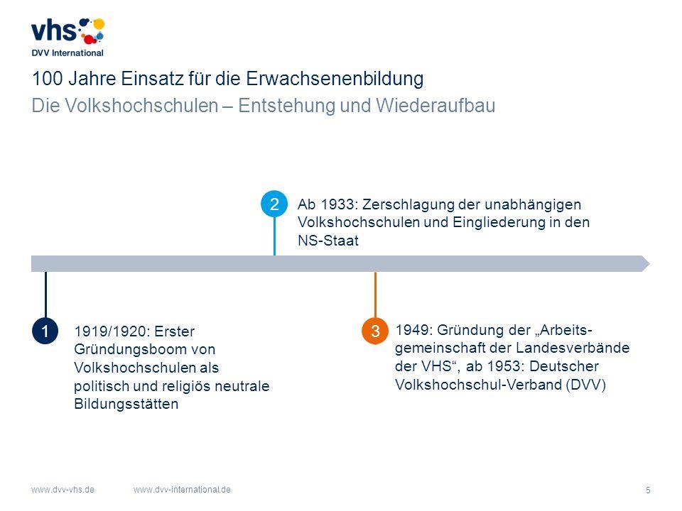 26 www.dvv-vhs.dewww.dvv-international.de Verbandsstruktur DVV International Kuratorium Vorsitz: Dr.