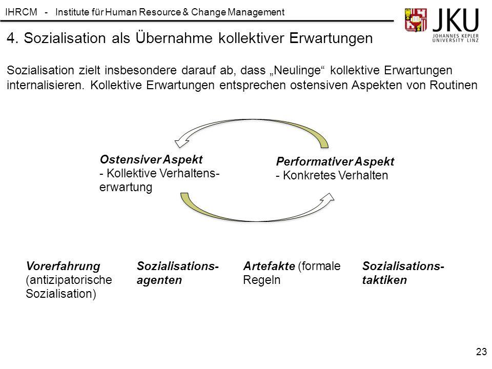 """IHRCM - Institute für Human Resource & Change Management Sozialisation zielt insbesondere darauf ab, dass """"Neulinge kollektive Erwartungen internalisieren."""