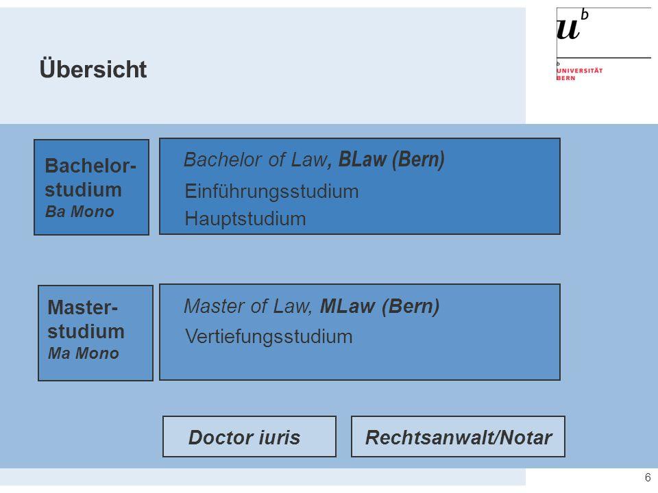 6 Doctor iuris Bachelor- studium Ba Mono Einführungsstudium Vertiefungsstudium Hauptstudium Master- studium Ma Mono Bachelor of Law, BLaw (Bern) Maste