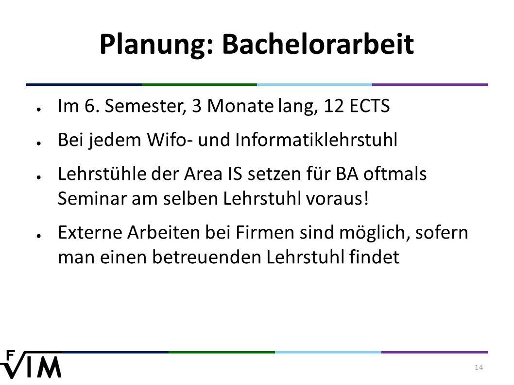 14 Planung: Bachelorarbeit ● Im 6.