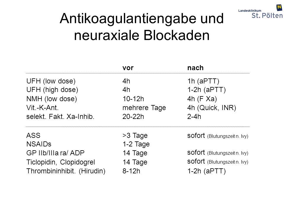 Antikoagulantiengabe und neuraxiale Blockaden UFH (low dose) UFH (high dose) NMH (low dose) Vit.-K-Ant. selekt. Fakt. Xa-Inhib. 4h 10-12h mehrere Tage