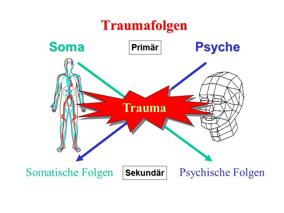 Somatische FolgenPsychische Folgen Traumafolgen SomaPsyche Trauma Primär Sekundär