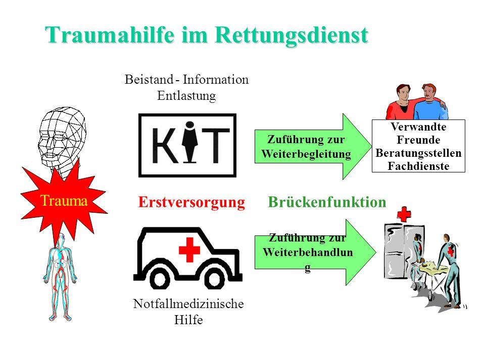 Zuführung zur Weiterbehandlun g Trauma Zuführung zur Weiterbegleitung Erstversorgung Notfallmedizinische Hilfe Beistand - Information Entlastung Verwa