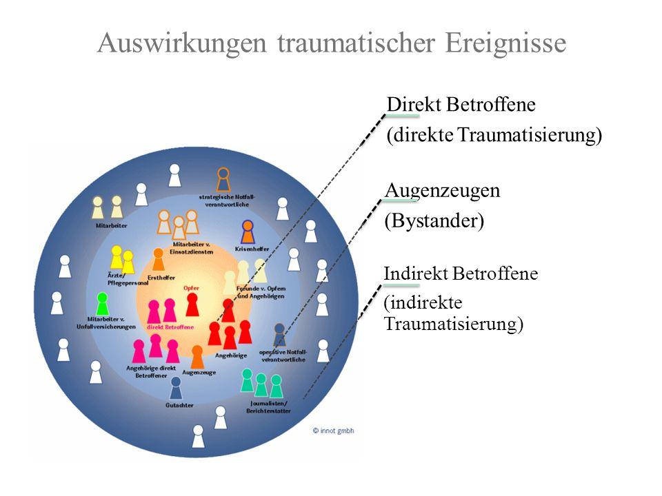 Auswirkungen traumatischer Ereignisse Direkt Betroffene (direkte Traumatisierung) Augenzeugen (Bystander) Indirekt Betroffene (indirekte Traumatisieru
