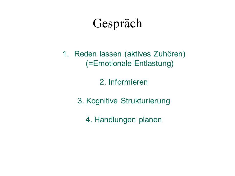 Gespräch 1.Reden lassen (aktives Zuhören) (=Emotionale Entlastung) 2. Informieren 3. Kognitive Strukturierung 4. Handlungen planen