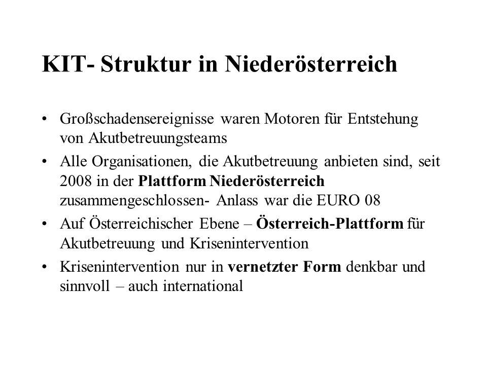 KIT- Struktur in Niederösterreich Großschadensereignisse waren Motoren für Entstehung von Akutbetreuungsteams Alle Organisationen, die Akutbetreuung a